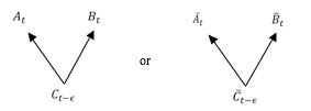 Reichenbach's Definition of Conjunctive Fork